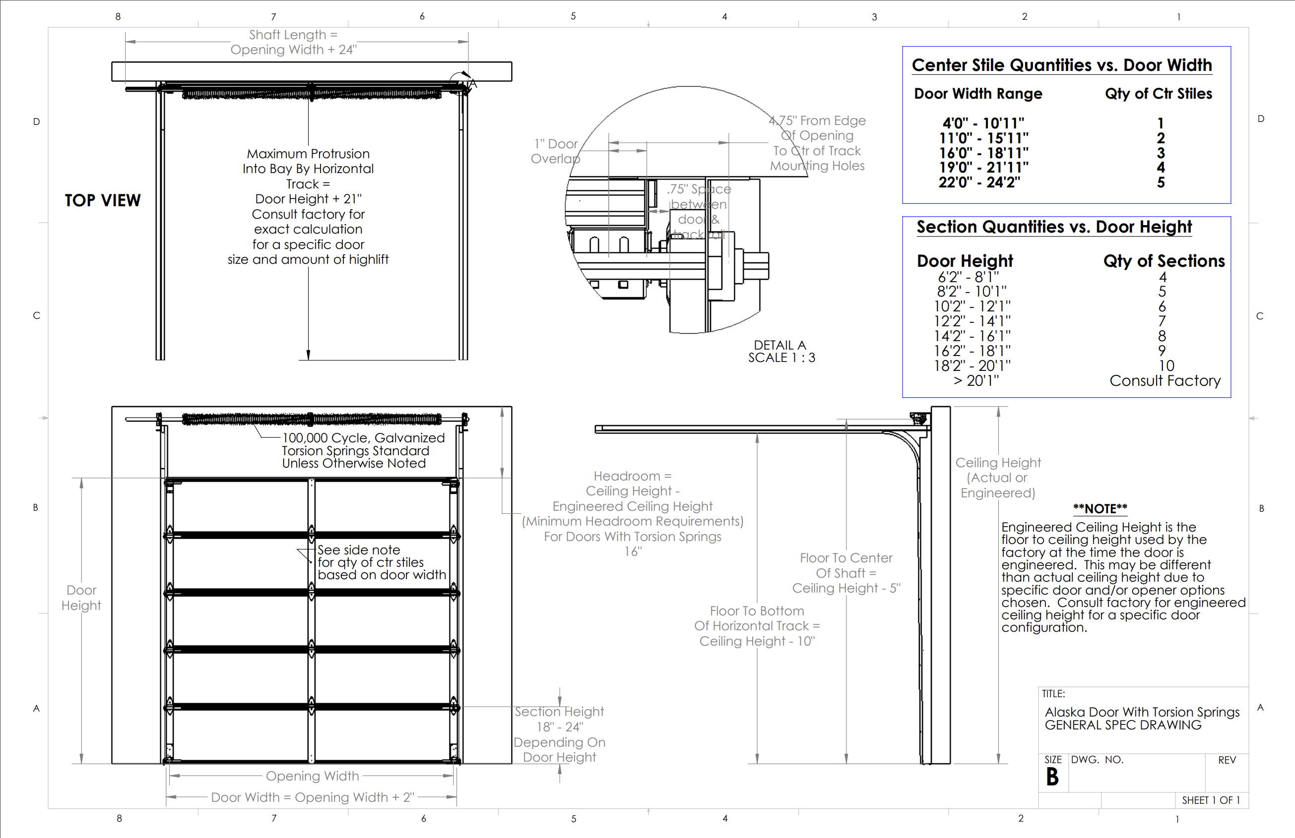 Alaska Springs General Shop Drawing